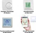 Kombi Fliesenheizmatte TWIN 1,0m²+Thermostat